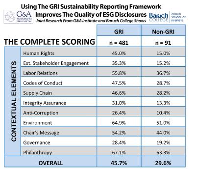 GRI Framework Chart.png