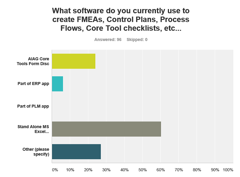 core tools software image.png