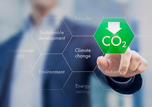 CO2-blog