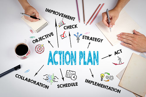 action plan - blog